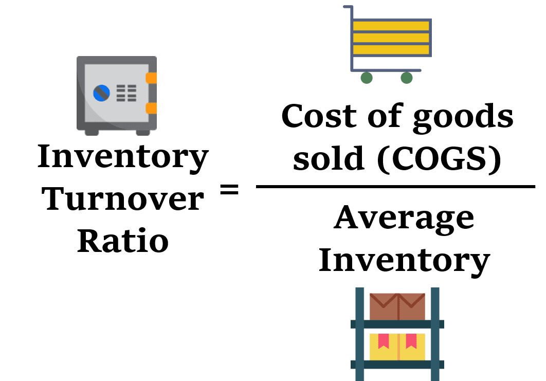 Inventory turnover ratio - Formula, meaning, example and ...